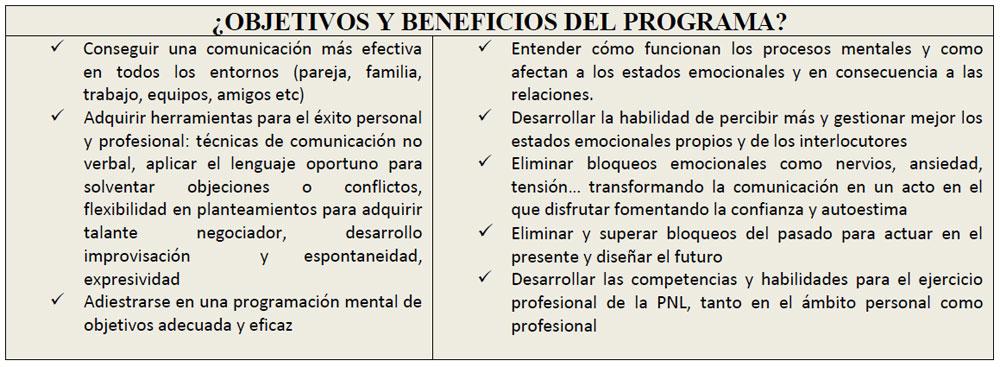 Certificacion en Practitioner en PNL y Oratoria